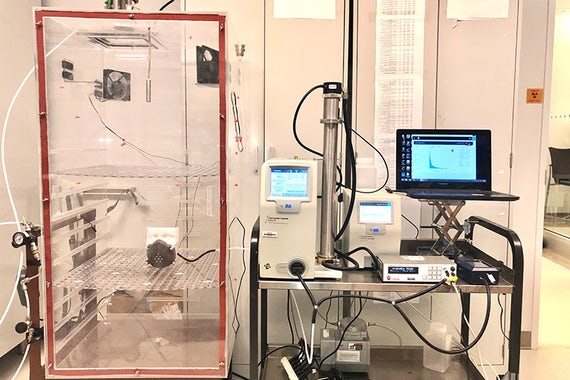 The Aerosol and Air Quality Research Laboratory face mask filter testing facility. (Courtesy: @aaqrl_wustl)