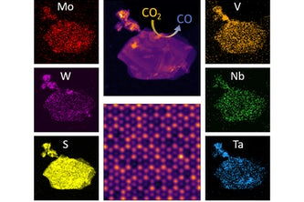 Scanning transmission electron microscope images of a high entropy transition metal dichalcogenide alloy flake in its entirety and an atom-resolved section. Monochromatic images depict the distribution of different elements. (Image: Mishra Lab)